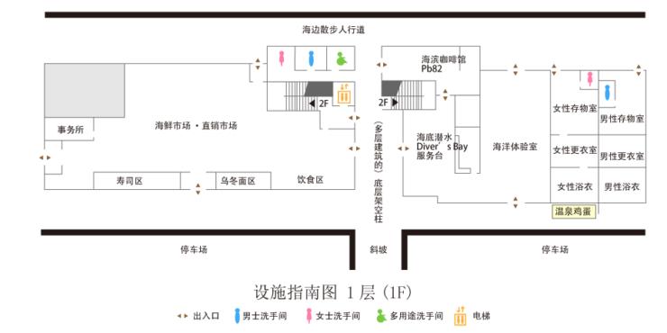 设施指南图 1F