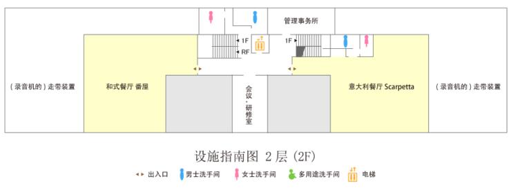 设施指南图 2F